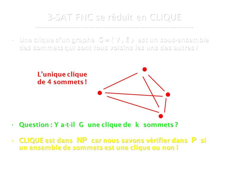 16 mars 2007Cours de graphes 7 - Intranet40 3 - SAT FNC se réduit en CLIQUE ----------------------------------------------------------------- Une clique dun graphe G = ( V, E ) est un sous-ensemble des sommets qui sont tous voisins les uns des autres !Une clique dun graphe G = ( V, E ) est un sous-ensemble des sommets qui sont tous voisins les uns des autres .