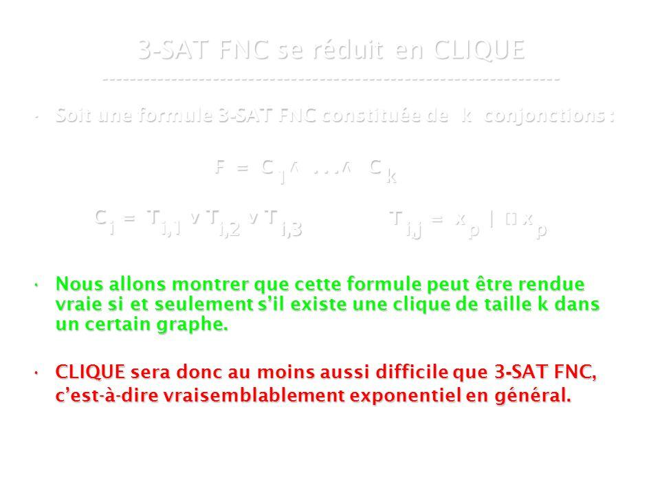 16 mars 2007Cours de graphes 7 - Intranet41 3 - SAT FNC se réduit en CLIQUE ----------------------------------------------------------------- F = C...