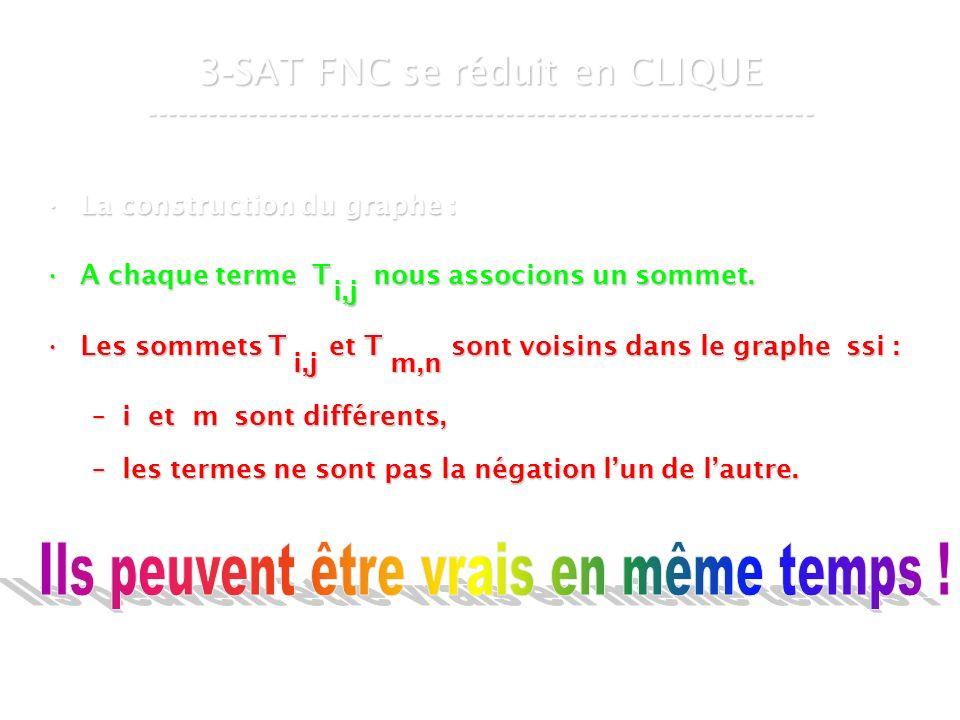 16 mars 2007Cours de graphes 7 - Intranet42 3 - SAT FNC se réduit en CLIQUE ----------------------------------------------------------------- La construction du graphe :La construction du graphe : A chaque terme T nous associons un sommet.A chaque terme T nous associons un sommet.