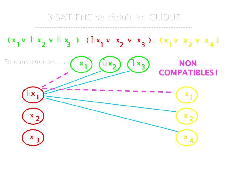 16 mars 2007Cours de graphes 7 - Intranet44 3 - SAT FNC se réduit en CLIQUE ----------------------------------------------------------------- ( x v x v x ) 123 123 v 124 v x 1 x 2 x 3 x x 1 x 2 x 3 x 1 x 2 x 4 En construction...