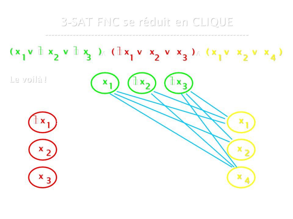 16 mars 2007Cours de graphes 7 - Intranet45 3 - SAT FNC se réduit en CLIQUE ----------------------------------------------------------------- ( x v x v x ) 123 123 v 124 v x 1 x 2 x 3 x x 1 x 2 x 3 x 1 x 2 x 4 Le voilà .