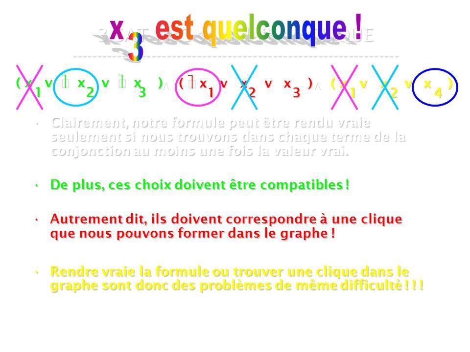 16 mars 2007Cours de graphes 7 - Intranet46 3 - SAT FNC se réduit en CLIQUE ----------------------------------------------------------------- ( x v x v x ) 123 123 v 124 v Clairement, notre formule peut être rendu vraie seulement si nous trouvons dans chaque terme de la conjonction au moins une fois la valeur vrai.Clairement, notre formule peut être rendu vraie seulement si nous trouvons dans chaque terme de la conjonction au moins une fois la valeur vrai.