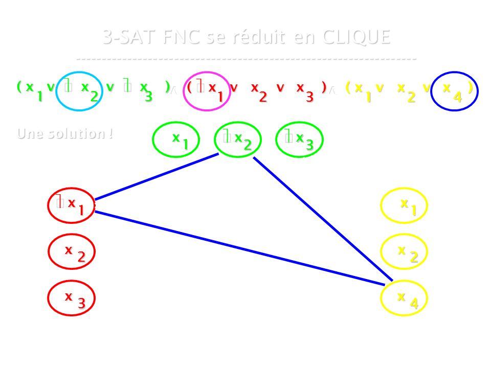 16 mars 2007Cours de graphes 7 - Intranet47 3 - SAT FNC se réduit en CLIQUE ----------------------------------------------------------------- ( x v x v x ) 123 123 v 124 v x 1 x 2 x 3 x x 1 x 2 x 3 x 1 x 2 x 4 Une solution .