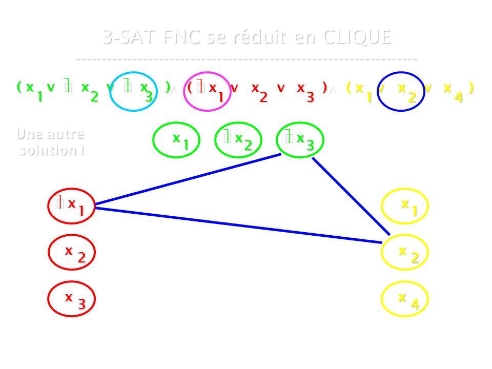 16 mars 2007Cours de graphes 7 - Intranet48 3 - SAT FNC se réduit en CLIQUE ----------------------------------------------------------------- ( x v x v x ) 123 123 v 124 v x 1 x 2 x 3 x x 1 x 2 x 3 x 1 x 2 x 4 Une autre Une autre solution .