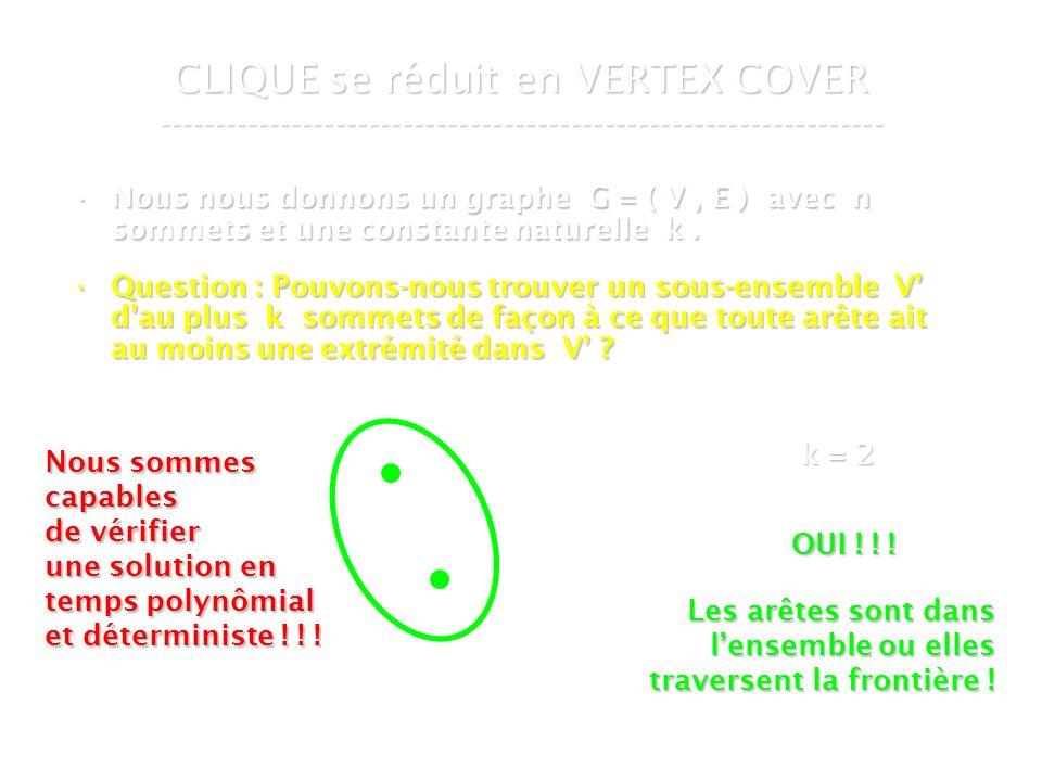 16 mars 2007Cours de graphes 7 - Intranet50 CLIQUE se réduit en VERTEX COVER ----------------------------------------------------------------- Nous nous donnons un graphe G = ( V, E ) avec n sommets et une constante naturelle k.Nous nous donnons un graphe G = ( V, E ) avec n sommets et une constante naturelle k.