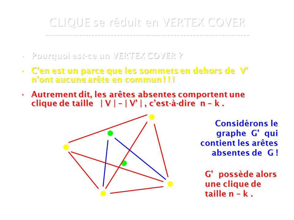 16 mars 2007Cours de graphes 7 - Intranet51 CLIQUE se réduit en VERTEX COVER ----------------------------------------------------------------- Pourquoi est-ce un VERTEX COVER ?Pourquoi est-ce un VERTEX COVER .