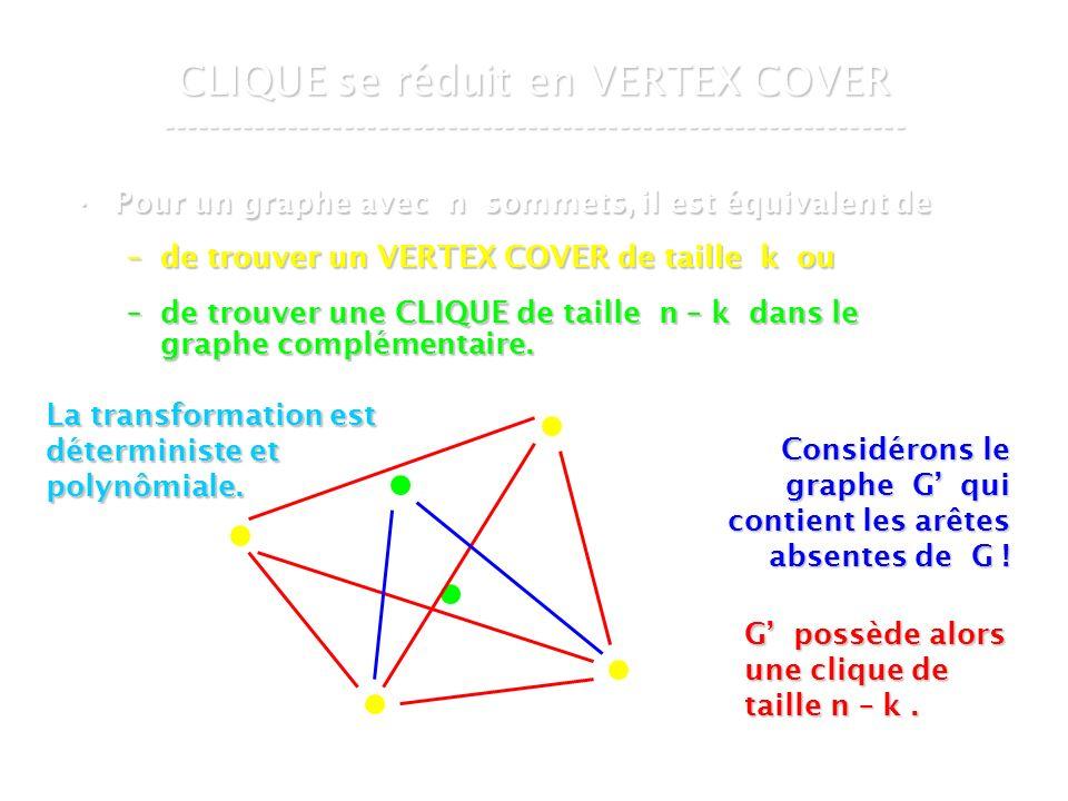 16 mars 2007Cours de graphes 7 - Intranet52 CLIQUE se réduit en VERTEX COVER ----------------------------------------------------------------- Pour un graphe avec n sommets, il est équivalent dePour un graphe avec n sommets, il est équivalent de –de trouver un VERTEX COVER de taille k ou –de trouver une CLIQUE de taille n – k dans le graphe complémentaire.