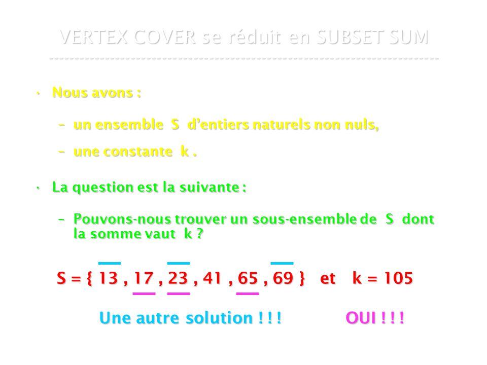 16 mars 2007Cours de graphes 7 - Intranet54 VERTEX COVER se réduit en SUBSET SUM --------------------------------------------------------------------------- Nous avons :Nous avons : –un ensemble S dentiers naturels non nuls, –une constante k.