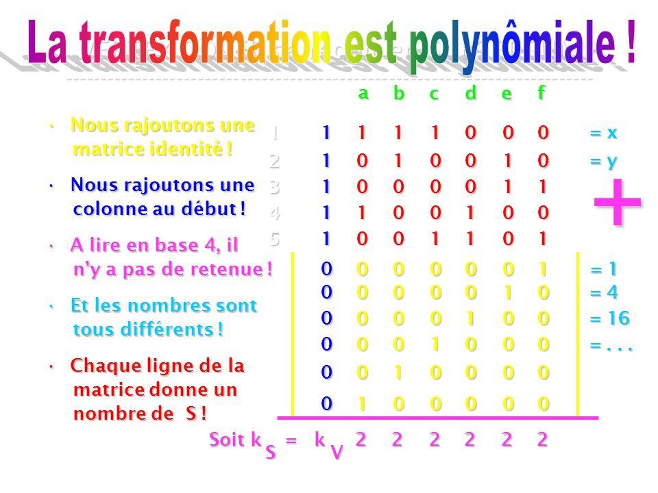 16 mars 2007Cours de graphes 7 - Intranet60 Soit k = k VERTEX COVER se réduit en SUBSET SUM --------------------------------------------------------------------------- Nous rajoutons uneNous rajoutons une matrice identité .