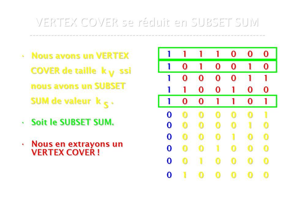 16 mars 2007Cours de graphes 7 - Intranet62 VERTEX COVER se réduit en SUBSET SUM --------------------------------------------------------------------------- Nous avons un VERTEXNous avons un VERTEX COVER de taille k ssi COVER de taille k ssi nous avons un SUBSET nous avons un SUBSET SUM de valeur k.