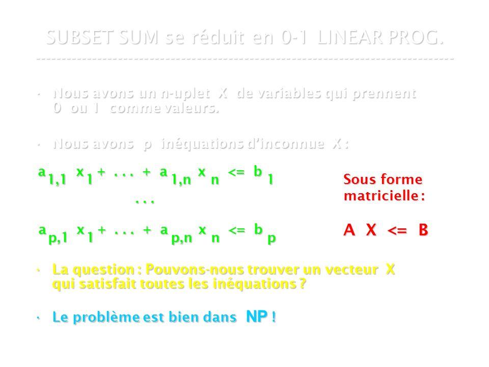 16 mars 2007Cours de graphes 7 - Intranet67 SUBSET SUM se réduit en 0-1 LINEAR PROG.