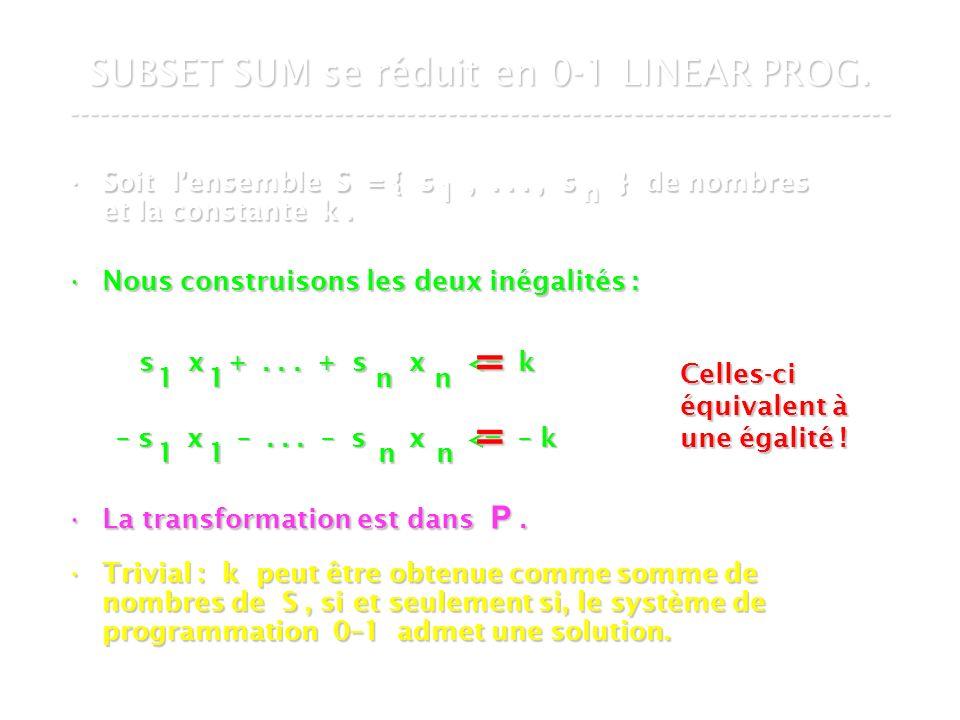 16 mars 2007Cours de graphes 7 - Intranet68 SUBSET SUM se réduit en 0-1 LINEAR PROG.