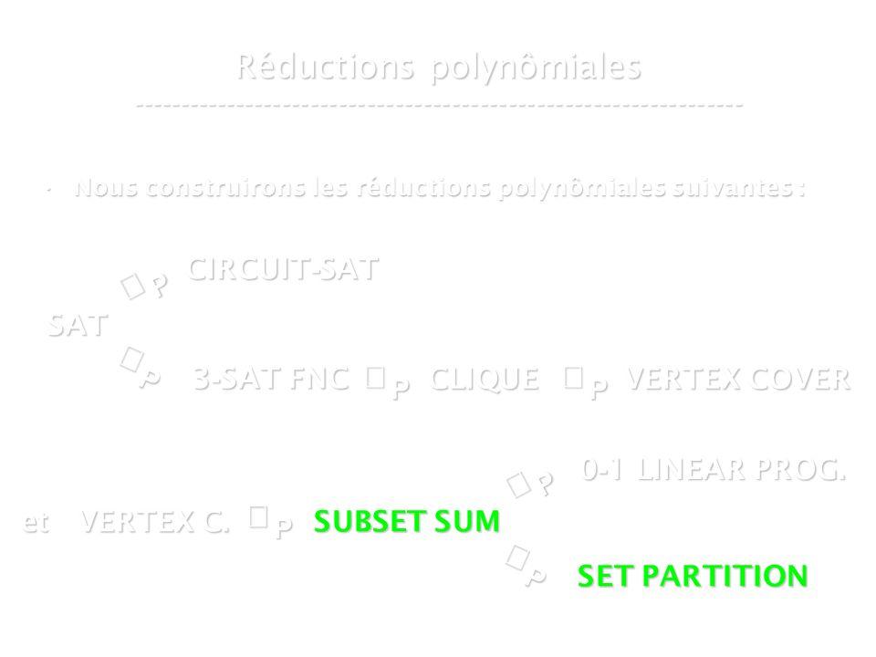 16 mars 2007Cours de graphes 7 - Intranet69 Réductions polynômiales ----------------------------------------------------------------- Nous construirons les réductions polynômiales suivantes :Nous construirons les réductions polynômiales suivantes :P SAT P CIRCUIT - SAT P 3 - SAT FNC SUBSET SUM CLIQUE VERTEX COVER P et VERTEX C.