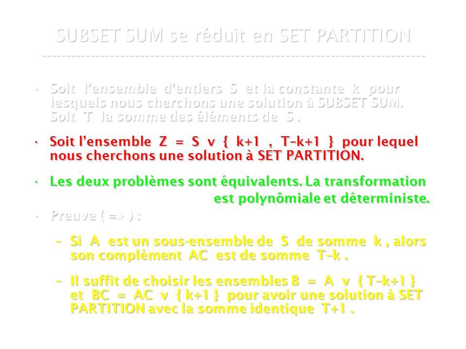 16 mars 2007Cours de graphes 7 - Intranet71 SUBSET SUM se réduit en SET PARTITION ----------------------------------------------------------------------------- Soit lensemble dentiers S et la constante k pour lesquels nous cherchons une solution à SUBSET SUM.