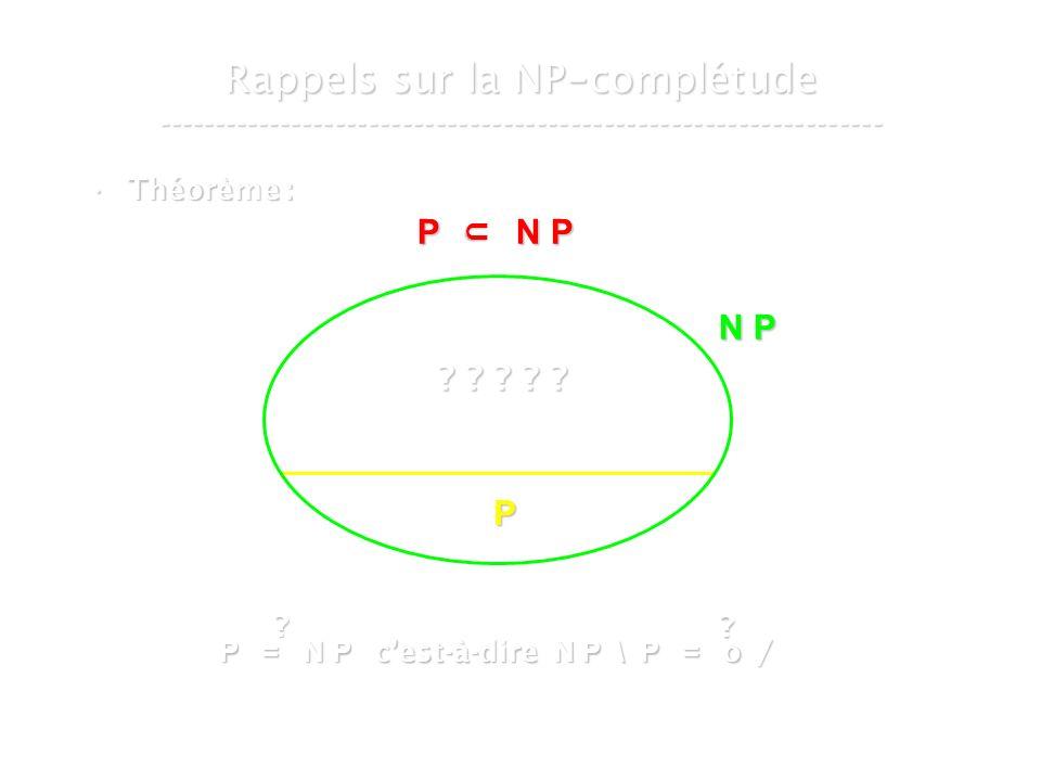 16 mars 2007Cours de graphes 7 - Intranet9 Rappels sur la NP - complétude ----------------------------------------------------------------- Théorème :Théorème : P N P P N P U N P P P = N P cest-à-dire N P \ P = o / .