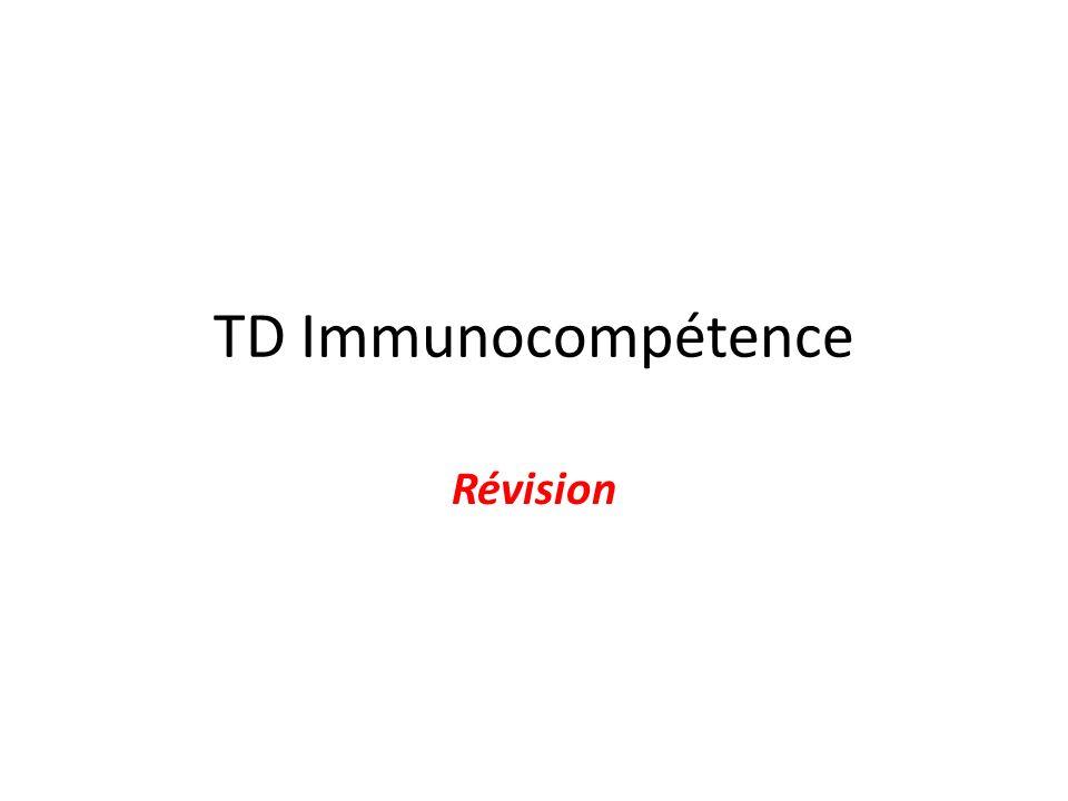 Les mécanismes protecteurs spécifiques au niveau du placenta 1.Labsence dexpression du complexe majeur dhistocompatibilite (CMH) I et II sur les cellules fœtales « Trophoblastes » évite la reconnaissance et lattaque par les lymphocytes T maternels.