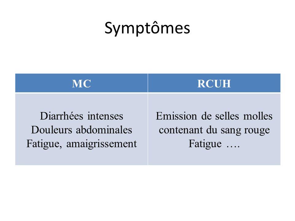 Symptômes MCRCUH Diarrhées intenses Douleurs abdominales Fatigue, amaigrissement Emission de selles molles contenant du sang rouge Fatigue ….