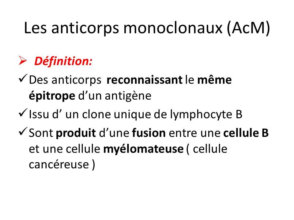 Les anticorps monoclonaux (AcM) Définition: Des anticorps reconnaissant le même épitrope dun antigène Issu d un clone unique de lymphocyte B Sont produit dune fusion entre une cellule B et une cellule myélomateuse ( cellule cancéreuse )