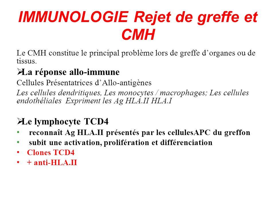 IMMUNOLOGIE Rejet de greffe et CMH Le CMH constitue le principal problème lors de greffe dorganes ou de tissus.