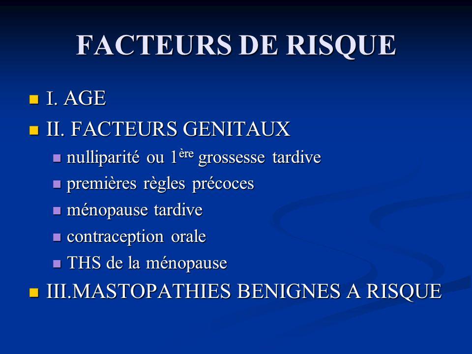 FACTEURS DE RISQUE I. AGE I. AGE II. FACTEURS GENITAUX II. FACTEURS GENITAUX nulliparité ou 1 ère grossesse tardive nulliparité ou 1 ère grossesse tar