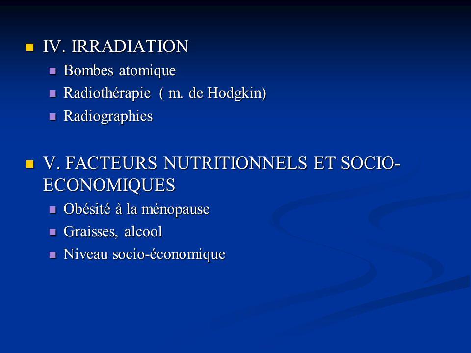 IV. IRRADIATION IV. IRRADIATION Bombes atomique Bombes atomique Radiothérapie ( m. de Hodgkin) Radiothérapie ( m. de Hodgkin) Radiographies Radiograph