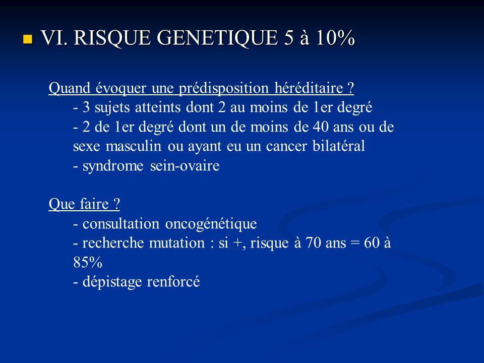 VI. RISQUE GENETIQUE 5 à 10% VI. RISQUE GENETIQUE 5 à 10% Quand évoquer une prédisposition héréditaire ? - 3 sujets atteints dont 2 au moins de 1er de