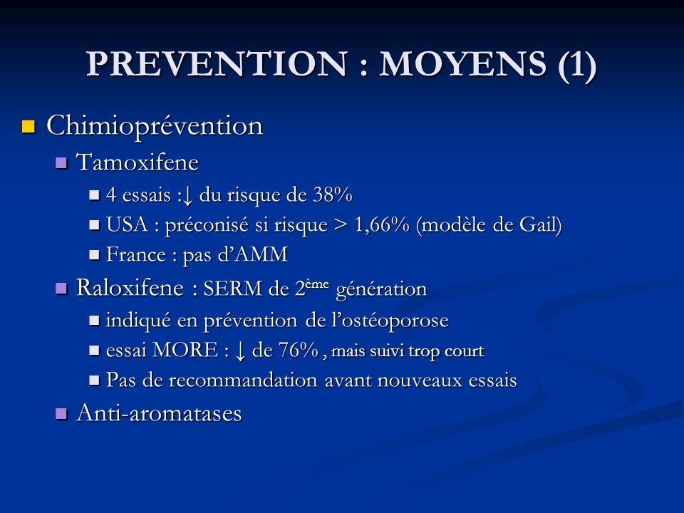 PREVENTION : MOYENS (1) Chimioprévention Chimioprévention Tamoxifene Tamoxifene 4 essais : du risque de 38% 4 essais : du risque de 38% USA : préconis