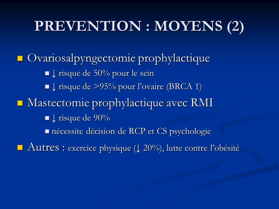PREVENTION : MOYENS (2) Ovariosalpyngectomie prophylactique Ovariosalpyngectomie prophylactique risque de 50% pour le sein risque de 50% pour le sein