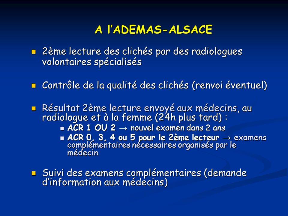 A lADEMAS-ALSACE 2ème lecture des clichés par des radiologues volontaires spécialisés 2ème lecture des clichés par des radiologues volontaires spécial