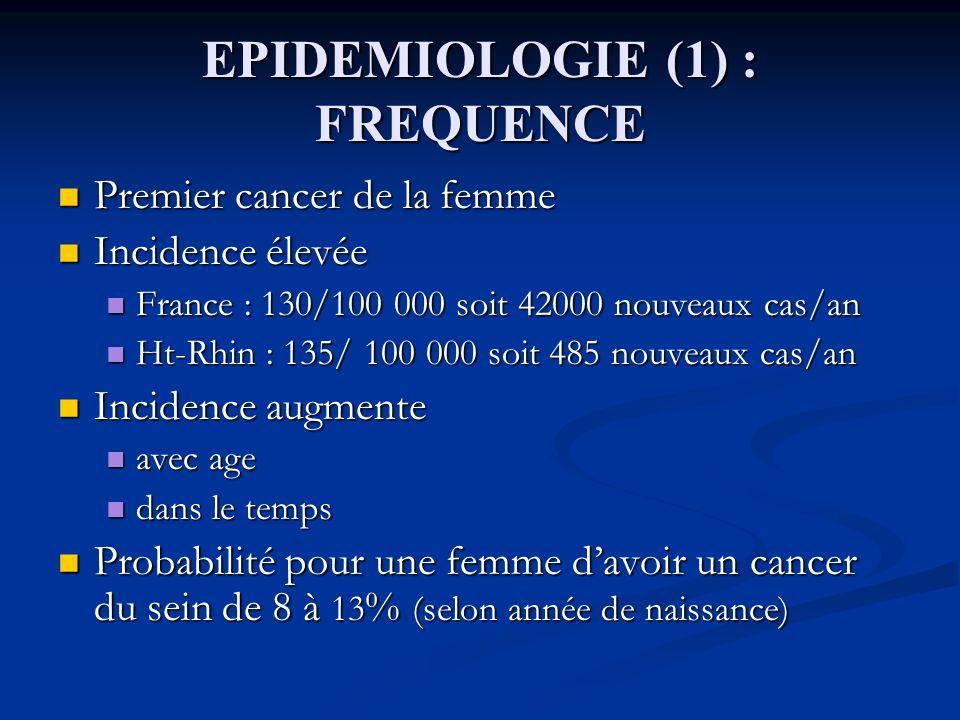 EPIDEMIOLOGIE (1) : FREQUENCE Premier cancer de la femme Premier cancer de la femme Incidence élevée Incidence élevée France : 130/100 000 soit 42000