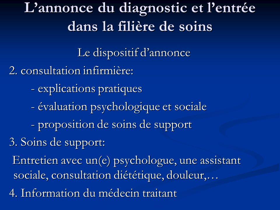 Lannonce du diagnostic et lentrée dans la filière de soins Le dispositif dannonce Le dispositif dannonce 2. consultation infirmière: 2. consultation i
