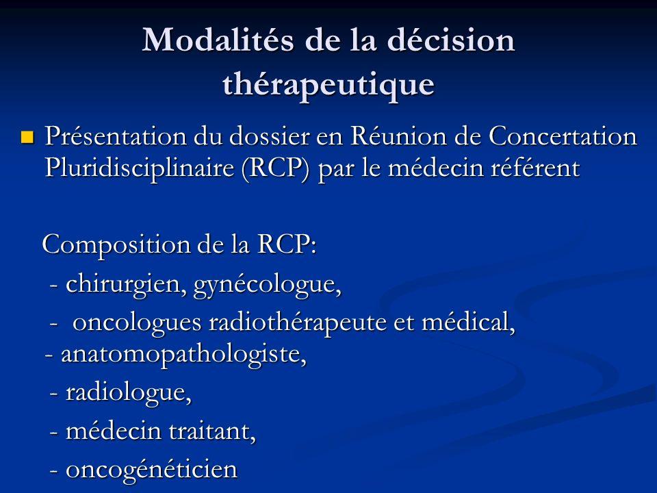 Modalités de la décision thérapeutique Présentation du dossier en Réunion de Concertation Pluridisciplinaire (RCP) par le médecin référent Présentatio