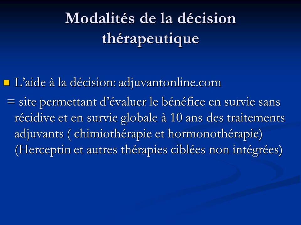 Modalités de la décision thérapeutique Laide à la décision: adjuvantonline.com Laide à la décision: adjuvantonline.com = site permettant dévaluer le b