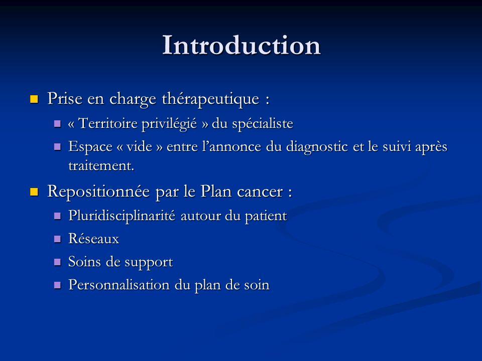 Introduction Prise en charge thérapeutique : Prise en charge thérapeutique : « Territoire privilégié » du spécialiste « Territoire privilégié » du spé