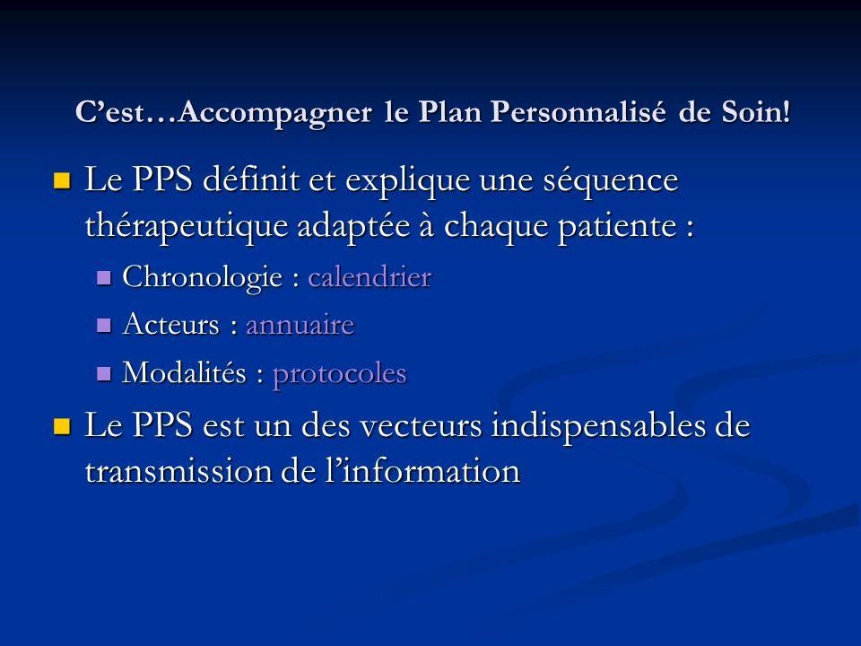 Cest…Accompagner le Plan Personnalisé de Soin! Le PPS définit et explique une séquence thérapeutique adaptée à chaque patiente : Le PPS définit et exp