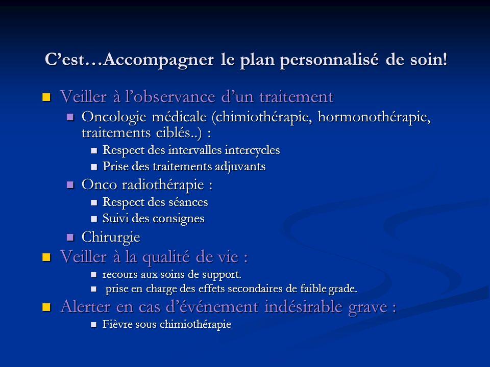 Cest…Accompagner le plan personnalisé de soin! Veiller à lobservance dun traitement Veiller à lobservance dun traitement Oncologie médicale (chimiothé