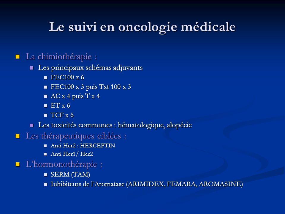 Le suivi en oncologie médicale La chimiothérapie : La chimiothérapie : Les principaux schémas adjuvants Les principaux schémas adjuvants FEC100 x 6 FE