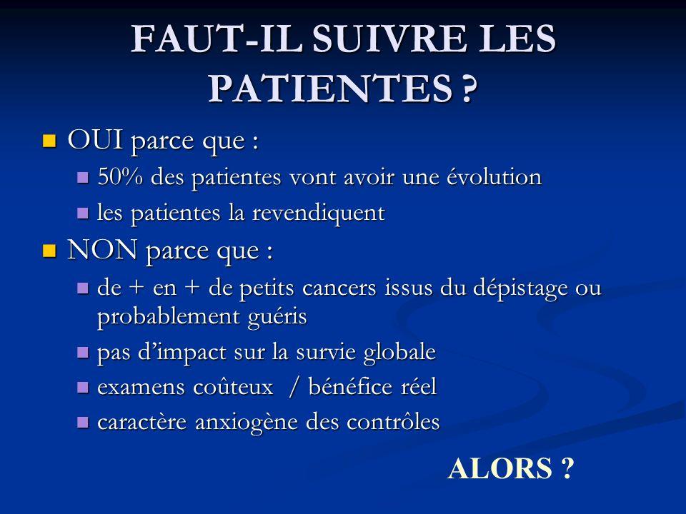 FAUT-IL SUIVRE LES PATIENTES ? OUI parce que : OUI parce que : 50% des patientes vont avoir une évolution 50% des patientes vont avoir une évolution l