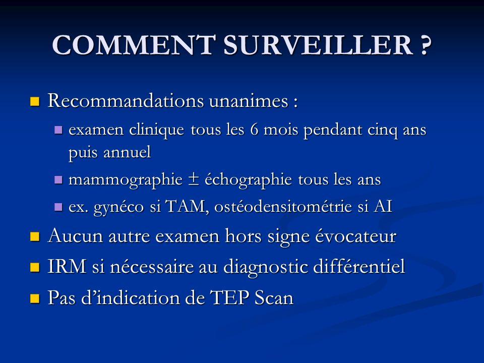 COMMENT SURVEILLER ? Recommandations unanimes : Recommandations unanimes : examen clinique tous les 6 mois pendant cinq ans puis annuel examen cliniqu