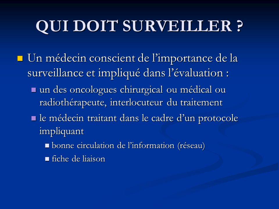 QUI DOIT SURVEILLER ? Un médecin conscient de limportance de la surveillance et impliqué dans lévaluation : Un médecin conscient de limportance de la