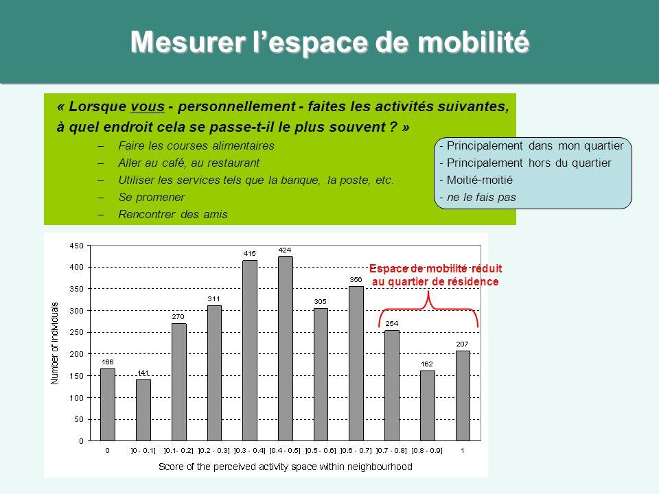 Mesurer lespace de mobilité « Lorsque vous - personnellement - faites les activités suivantes, à quel endroit cela se passe-t-il le plus souvent .