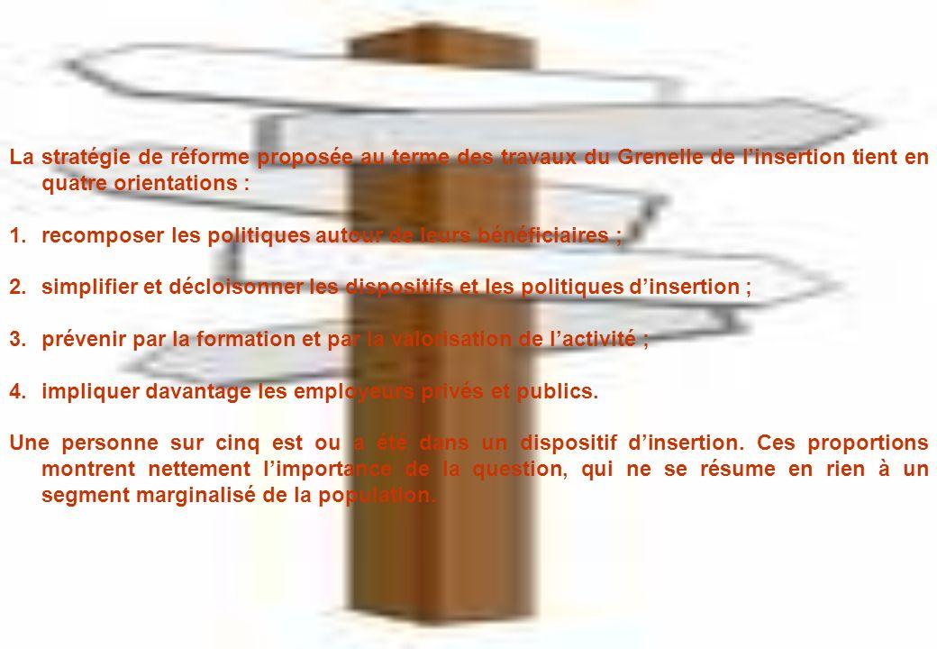 La stratégie de réforme proposée au terme des travaux du Grenelle de linsertion tient en quatre orientations : 1.recomposer les politiques autour de l