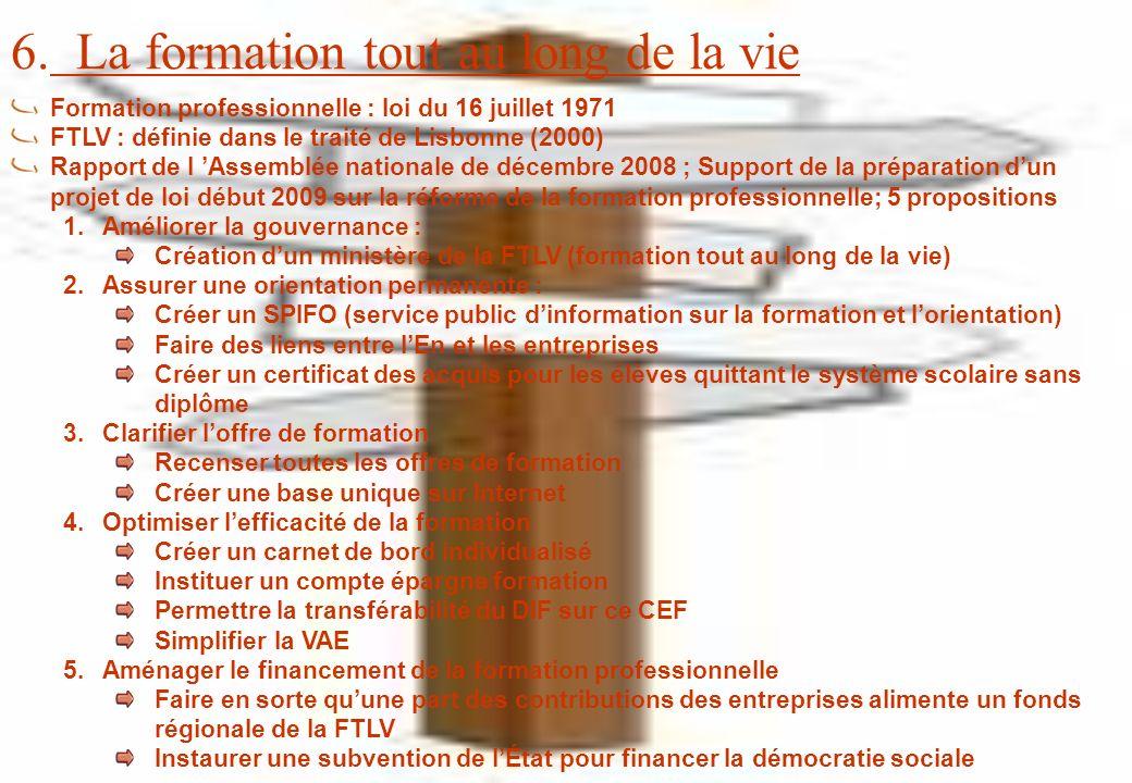 6. La formation tout au long de la vie Formation professionnelle : loi du 16 juillet 1971 FTLV : définie dans le traité de Lisbonne (2000) Rapport de