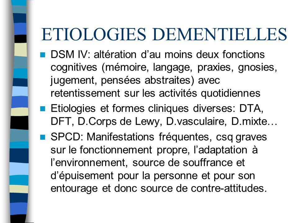 ETIOLOGIES DEMENTIELLES DSM IV: altération dau moins deux fonctions cognitives (mémoire, langage, praxies, gnosies, jugement, pensées abstraites) avec