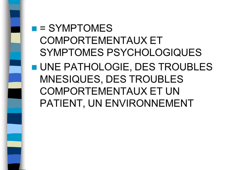 = SYMPTOMES COMPORTEMENTAUX ET SYMPTOMES PSYCHOLOGIQUES UNE PATHOLOGIE, DES TROUBLES MNESIQUES, DES TROUBLES COMPORTEMENTAUX ET UN PATIENT, UN ENVIRON