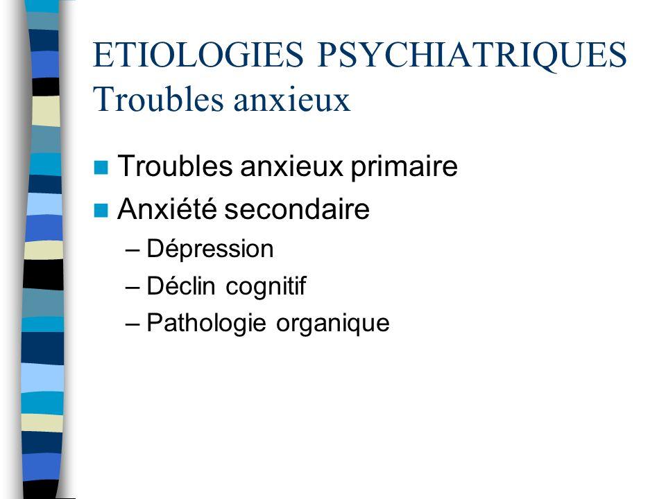ETIOLOGIES PSYCHIATRIQUES Troubles anxieux Troubles anxieux primaire Anxiété secondaire –Dépression –Déclin cognitif –Pathologie organique