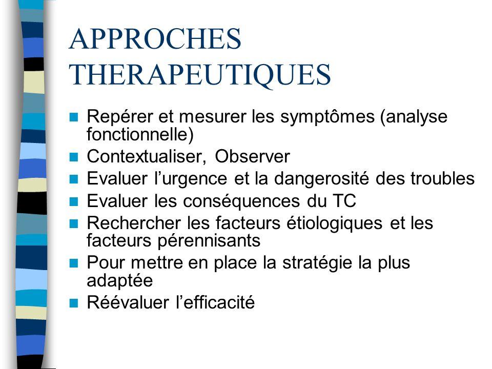 APPROCHES THERAPEUTIQUES Repérer et mesurer les symptômes (analyse fonctionnelle) Contextualiser, Observer Evaluer lurgence et la dangerosité des trou
