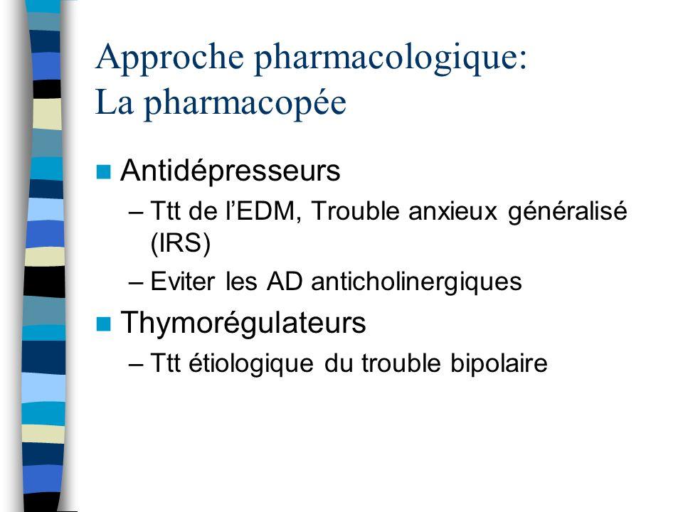 Approche pharmacologique: La pharmacopée Antidépresseurs –Ttt de lEDM, Trouble anxieux généralisé (IRS) –Eviter les AD anticholinergiques Thymorégulat