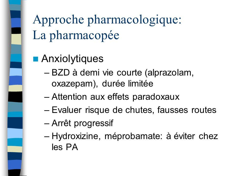 Approche pharmacologique: La pharmacopée Anxiolytiques –BZD à demi vie courte (alprazolam, oxazepam), durée limitée –Attention aux effets paradoxaux –