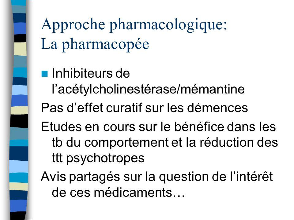 Approche pharmacologique: La pharmacopée Inhibiteurs de lacétylcholinestérase/mémantine Pas deffet curatif sur les démences Etudes en cours sur le bén